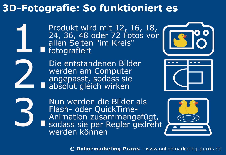 Produktfotos Für Online Shops Grundlagen Und Tipps