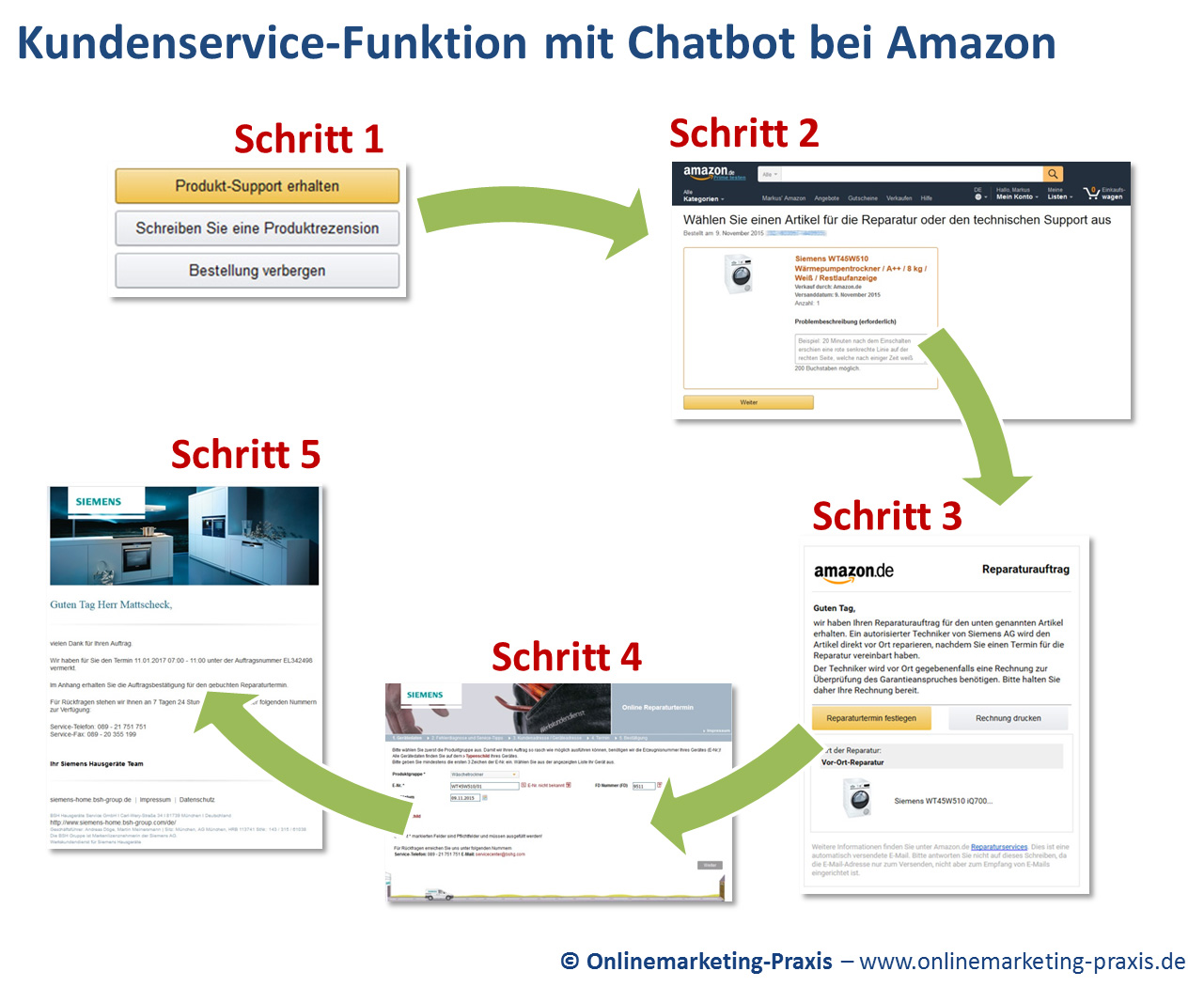 Kundenchat Amazon