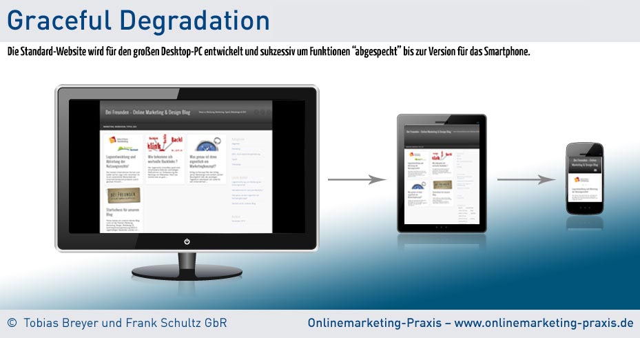 Gracefull Degration im Webdesign