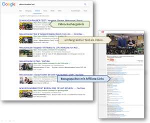 Google Video-Trefferliste und YouTube-Video mit Affiliate-Links