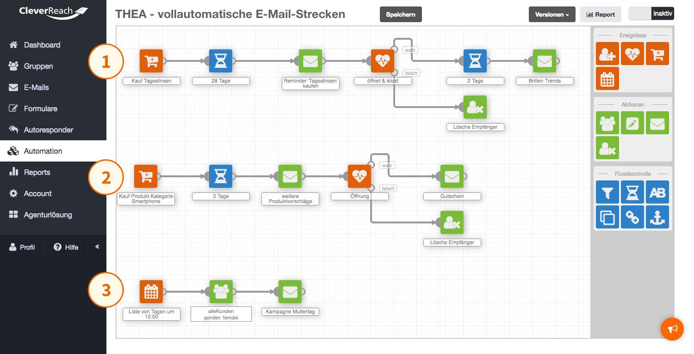 E Mail Automation Grundlagen Beispiele Und Tipps Onlinemarketing Praxis
