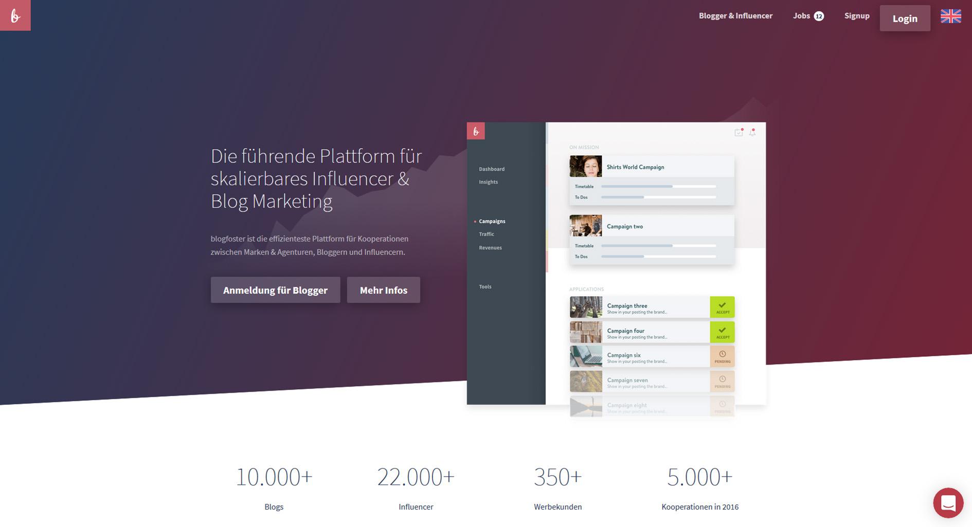 Influencer-Marketing und Blogger-Relations für Unternehmen ...